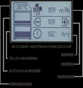 iQオペレーティングシステム