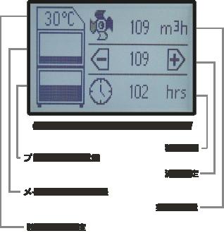 LCD表示画面